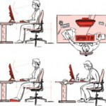 Ergonomics and the Physical Therapist